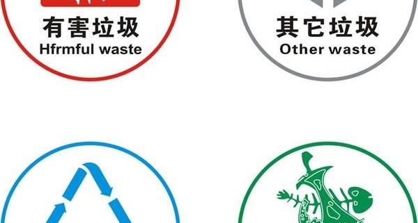 waste classify